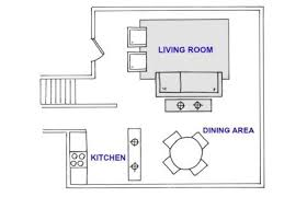 dining room floor plans open floor plan layout ideas great room decorating tips