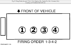 2002 jeep liberty cylinder order i need to the numbering of the pistons 1 6 on a 2002