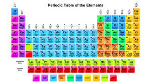 Period 3 Periodic Table Ionic Radius Trends In The Periodic Table
