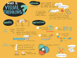 visual thinking how to create sketchnotes to capture and