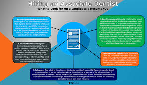 Resume Picture Or Not Infographic Hiring An Associate Dentist What To Look For On A