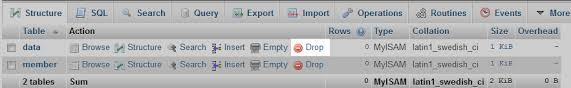 How To Delete A Table In Sql How To Delete Or Drop A Table In Phpmyadmin Inmotion Hosting
