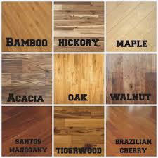 What Is Best Cleaner For Laminate Floors Best Of How To Clean Laminate Wood Floors Captivating Floor