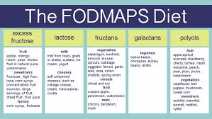fod map dietary tips for gas and bloating