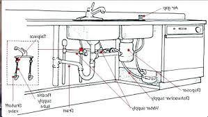 under kitchen sink drain plumbing sink drain parts kitchen sink drain parts and kitchen sink drain