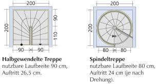 platzbedarf treppe grundriss spindeltreppen