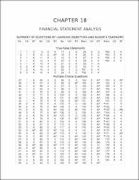 Objective Of Financial Statement Analysis Ch18 Chapter 18 Financial Statement Analysis Summary Of