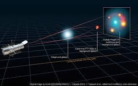 physics buzz seeing quadruple seeing the universe more clearly