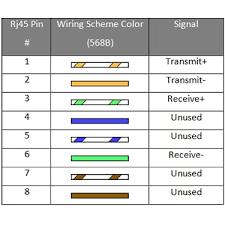rj45 wiring scheme 568b tektel