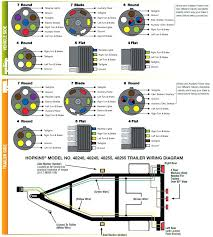 trailer wiring kit with electric brakes wiring electric trailer