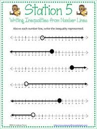 graphing inequalities on a number line worksheets worksheets