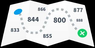Vanity Number Generator Get A Toll Free Number Or Vanity 800 Number For Your Business