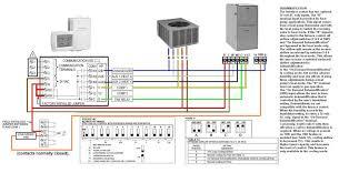 rheem gas furnace wiring diagram dolgular com