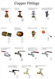 ware yes general trading plumbing fittings business card fittings
