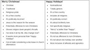 merry vs happy holidays it all