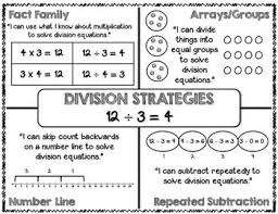 image result for division rule anchor chart 3rd grade math3