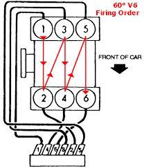 v6z24 com view topic firing order of a 3 1