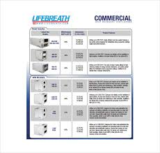 Sales Sheet Template Sell Sheet Template Thebridgesummit Co