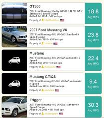2007 ford mustang gt mpg 2 answers what is the mpg of a 2007 ford mustang quora