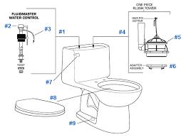 American Standard Faucet Diagram Old American Standard Faucet Parts Low Profile Toilet 4049 Seat