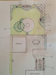 backyard landscape plan