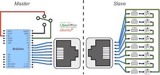ethernet rj45 wiring diagram efcaviation com