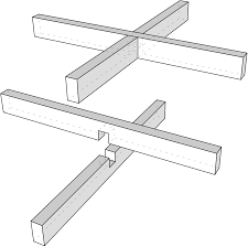 All Common Types Of Wood Joints And Their Variations by Halved Joint Wikipedia