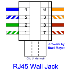 rj45 jack wiring diagram rj45 wiring diagrams instruction