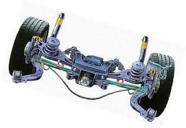 bmw e36 suspension specific features of bmw suspensions bmw e36 com