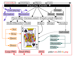 Playing Card Design Template Commons Suggested Category Scheme For Playing Cards Wikimedia