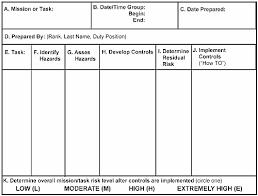 risk management worksheet free worksheets library download and