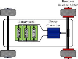 pictures electric car schematic gallery photos designates