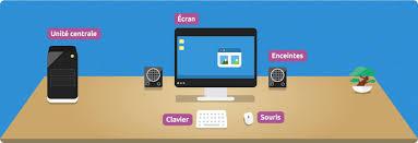 ordinateur de bureau sans unité centrale composition de base d un ordinateur cours informatique gratuit