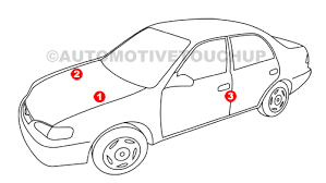 solved where do i find the paint code for my car fixya