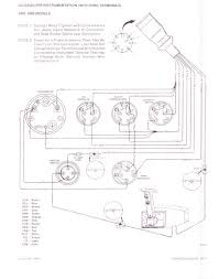 electrical wiring diagrams household the best wiring diagram 2017