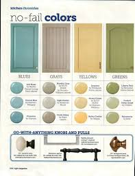 country kitchen paint color ideas country bedroom paint colors kitchen various country