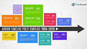 timeline templates biography timeline template arrow diagram timeline history for company prezi template for
