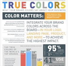 7 essential rules to create infographics venngage