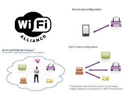 android wifi direct wifi direct aurabindo jayamohanan