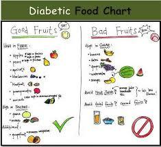 diabetes diet google search healthy pinterest reverse