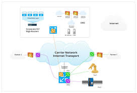 how to architect the network so iot devices are secure network world