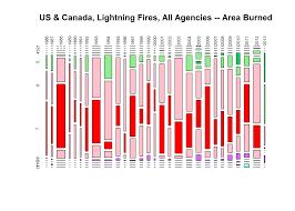 merged u s u0026 canada fire start data