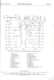 rover wiring schematics rover wiring diagrams instruction