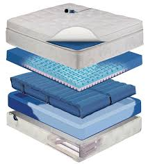 memory foam mattress buying guide top rated mattresses idolza
