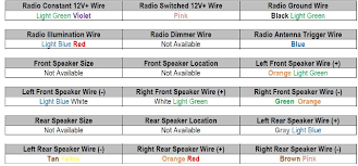 2002 f350 radio wiring diagram 2002 wiring diagrams collection