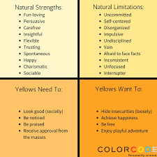 color personality test the color code personality differences and your relationship success