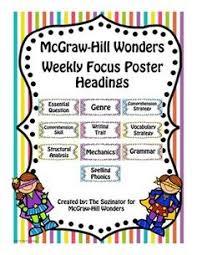 Mcgraw Hill Desk Copies Kindergrten Mcgraw Hill Wonders Focus Wall Smart Start Week 1 3