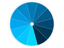 Color Wheel Primer Color Wheels Monochromatic Color Scheme And Hgtv