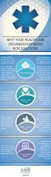 best 25 health information management ideas only on pinterest
