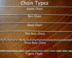 jewelry necklace chain styles images Types of silver chains jewelry tips pinterest best chain necklace jpg